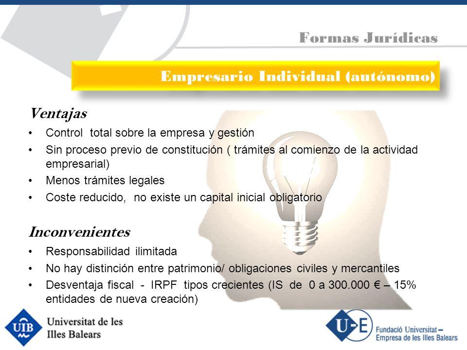 Empresario Individual (autónomo)