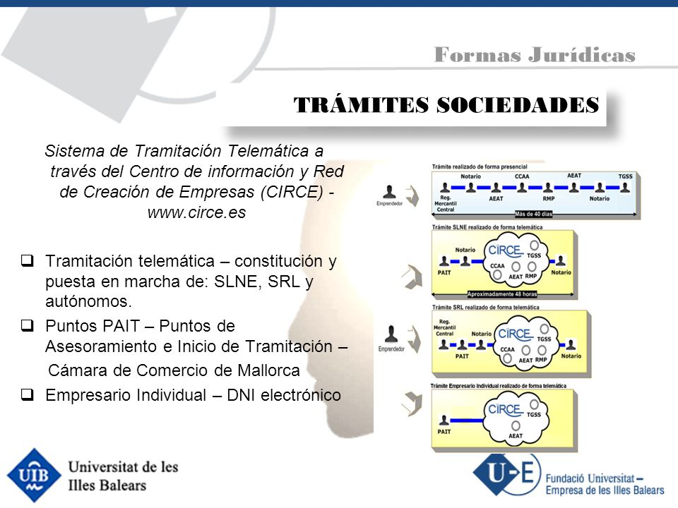 Formas Jurídicas TRÁMITES SOCIEDADES