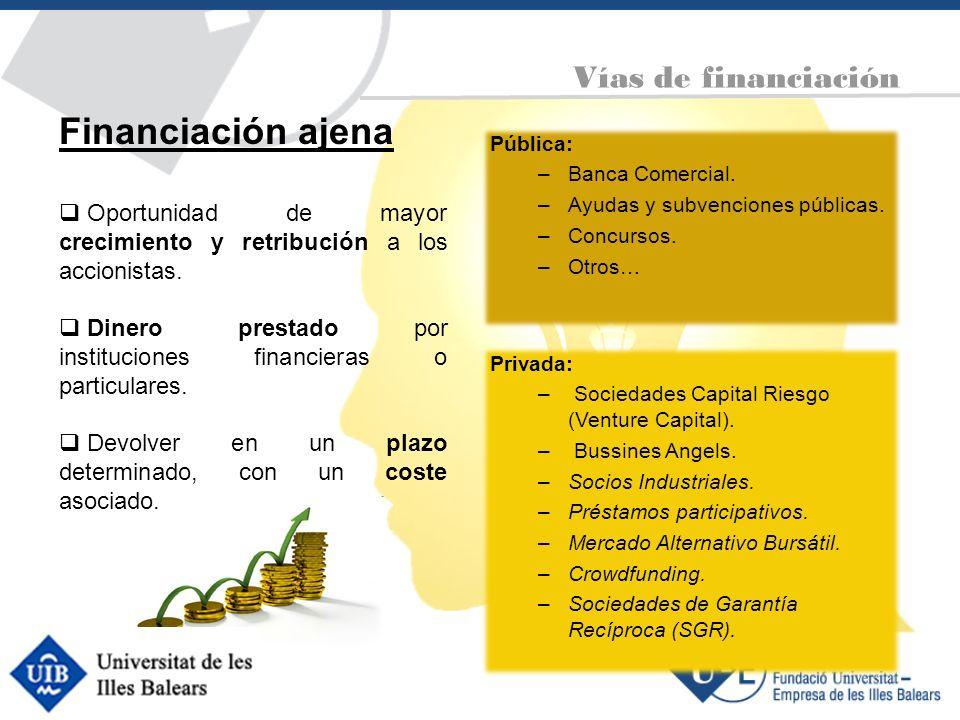 Financiación ajena Vías de financiación
