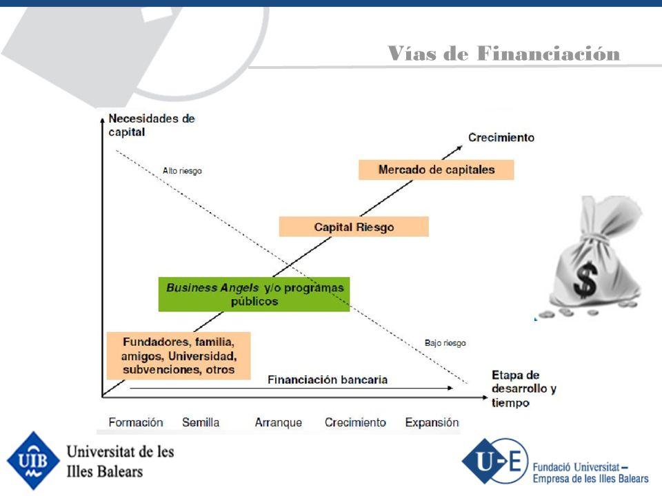 Vías de Financiación
