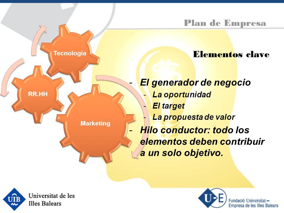Elementos clave Plan de Empresa El generador de negocio