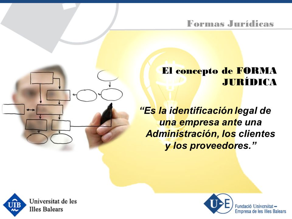 Formas Jurídicas El concepto de FORMA JURÍDICA Es la identificación legal de una empresa ante una Administración, los clientes y los proveedores.