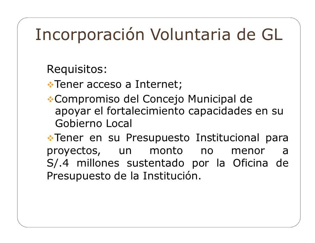Incorporación Voluntaria de GL