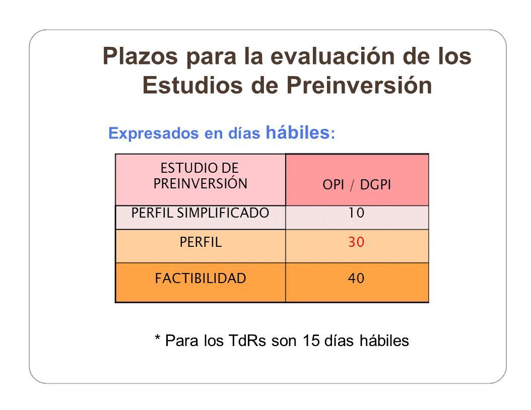 Plazos para la evaluación de los Estudios de Preinversión