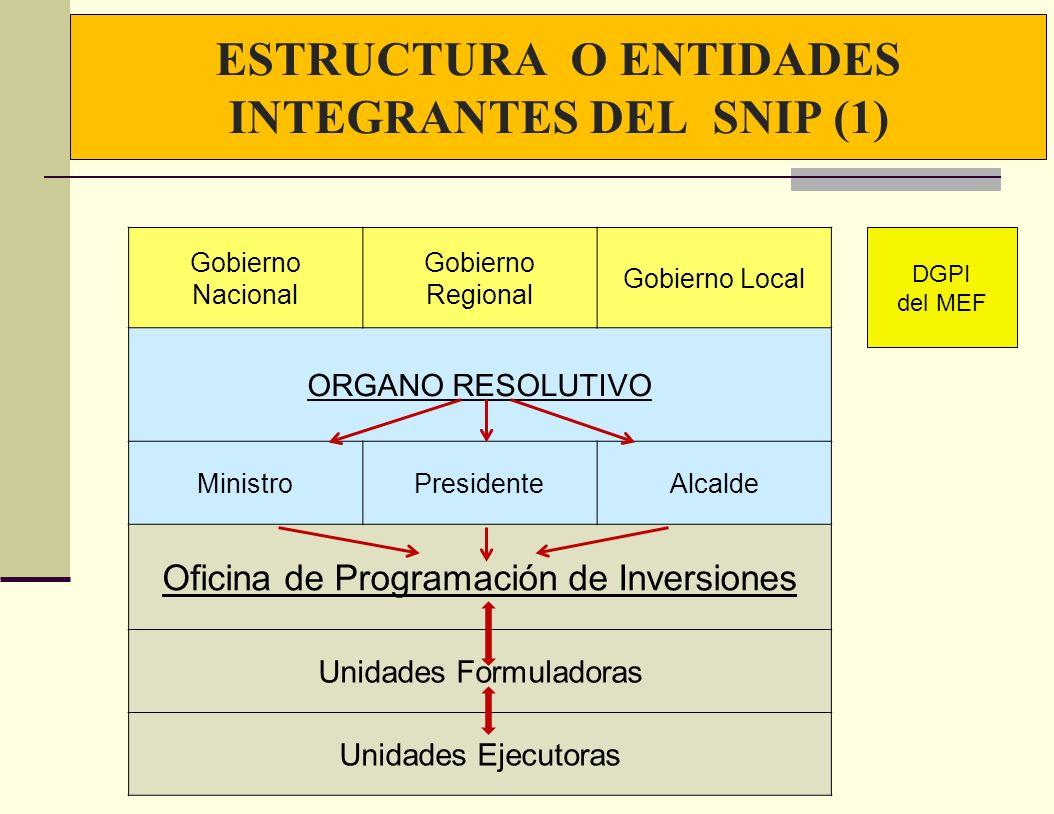 ESTRUCTURA O ENTIDADES INTEGRANTES DEL SNIP (1)