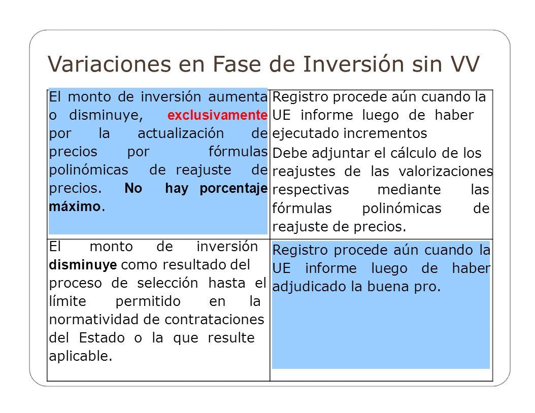 Variaciones en Fase de Inversión sin VV