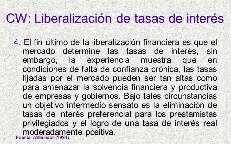 CW: Liberalización de tasas de interés