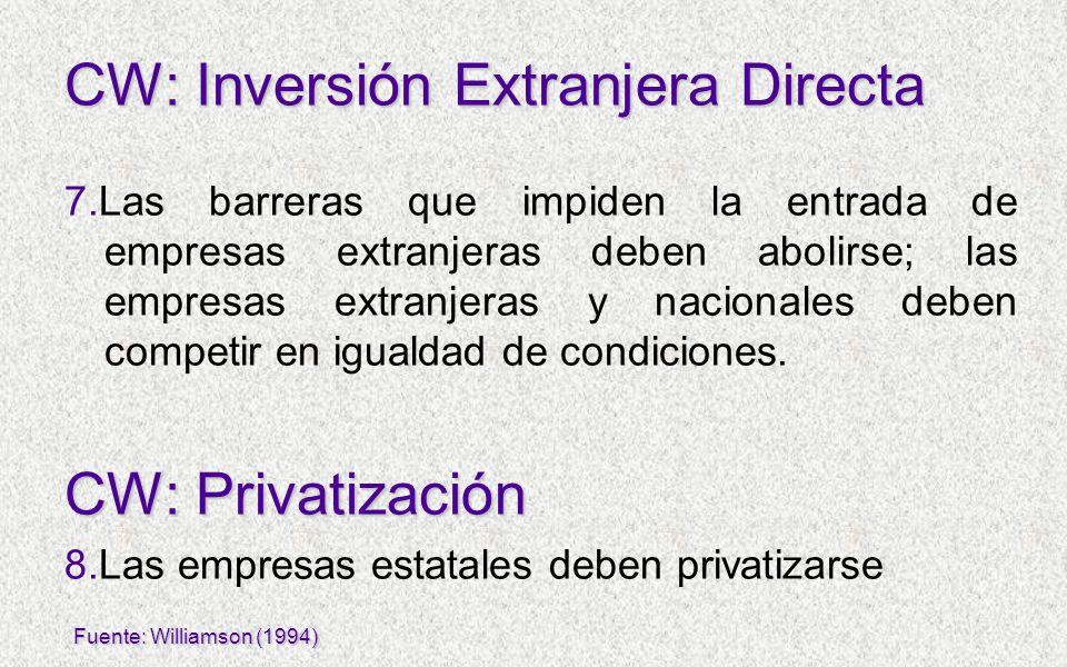 CW: Inversión Extranjera Directa
