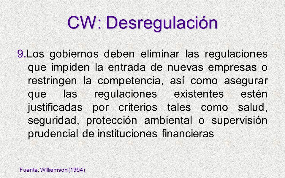 CW: Desregulación