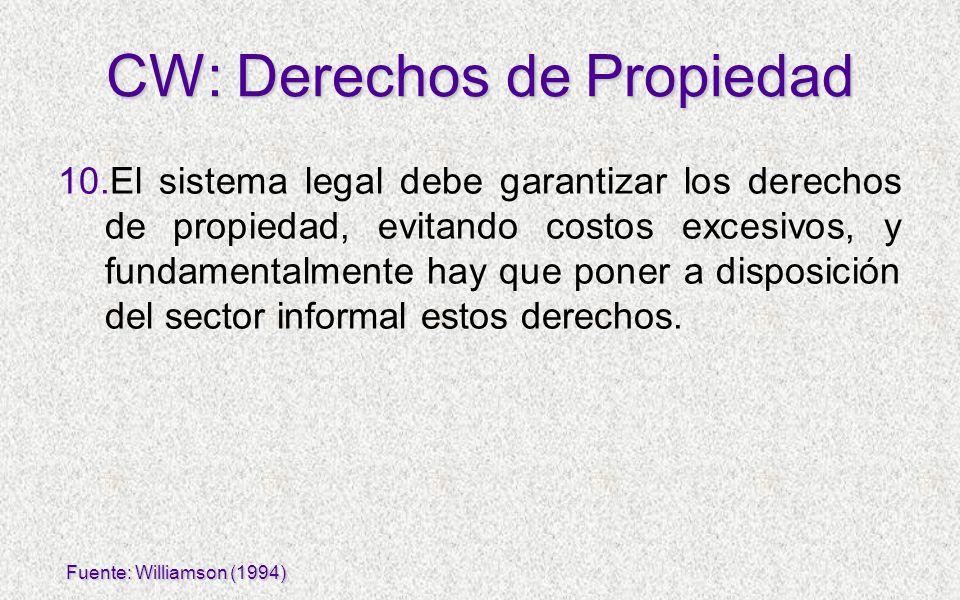 CW: Derechos de Propiedad