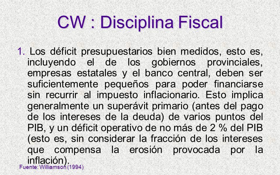 CW : Disciplina Fiscal