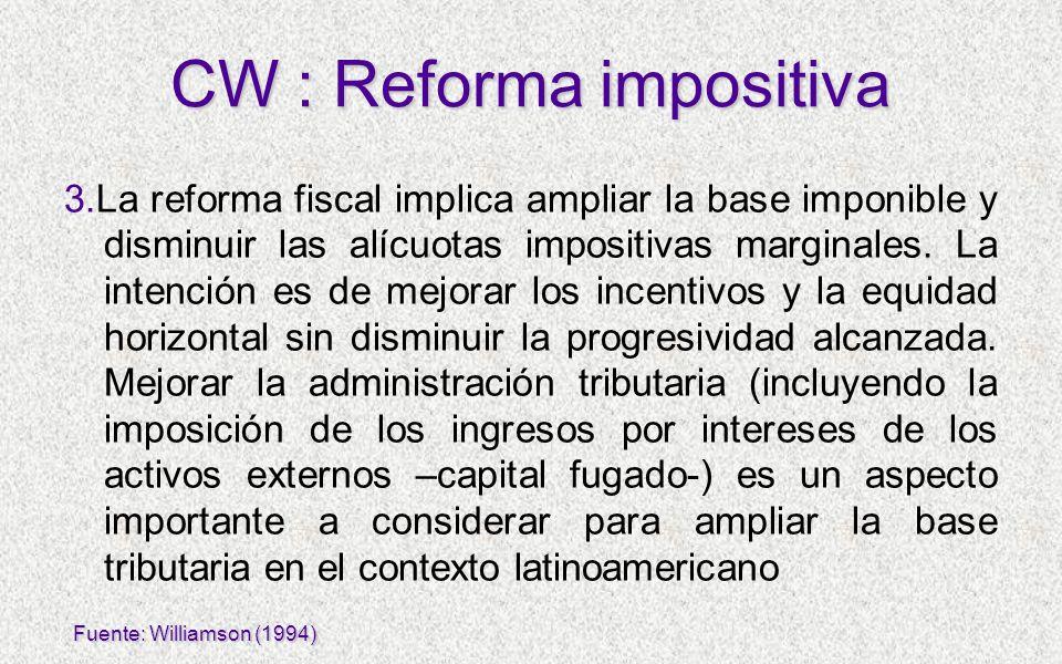 CW : Reforma impositiva