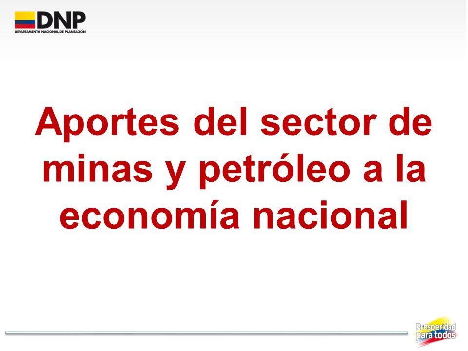 Aportes del sector de minas y petróleo a la economía nacional