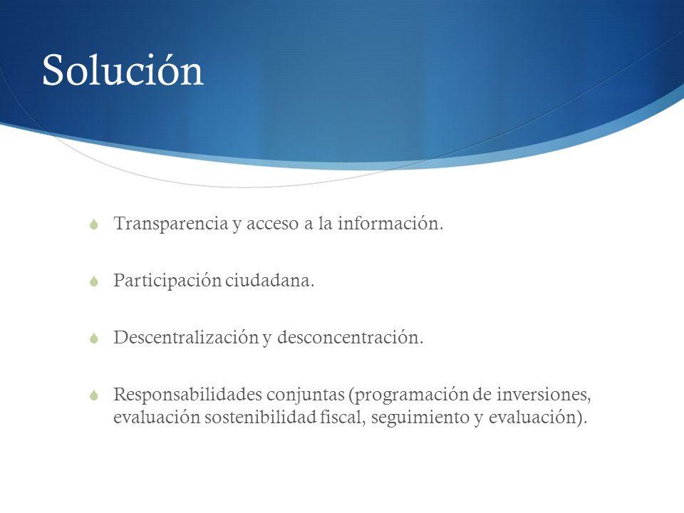 Solución Transparencia y acceso a la información.