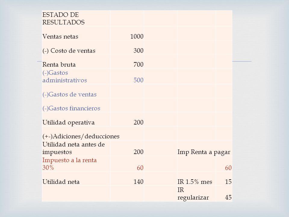ESTADO DE RESULTADOS Ventas netas. 1000. (-) Costo de ventas. 300. Renta bruta. 700. (-)Gastos administrativos.