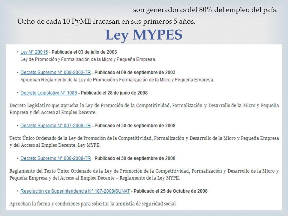 Ley MYPES son generadoras del 80% del empleo del país.