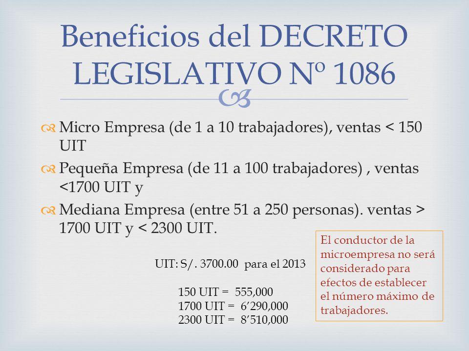 Beneficios del DECRETO LEGISLATIVO Nº 1086
