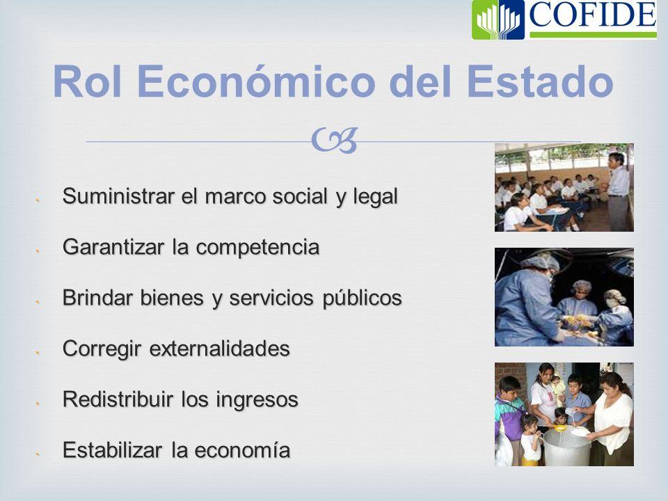 Rol Económico del Estado