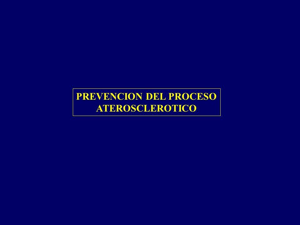 PREVENCION DEL PROCESO