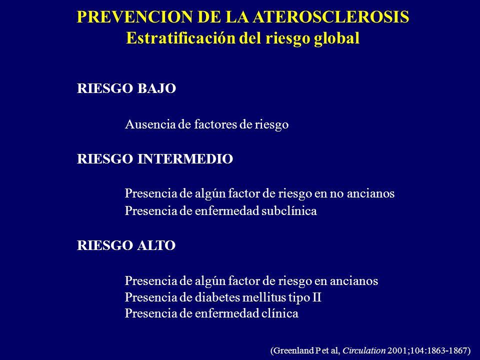 PREVENCION DE LA ATEROSCLEROSIS Estratificación del riesgo global