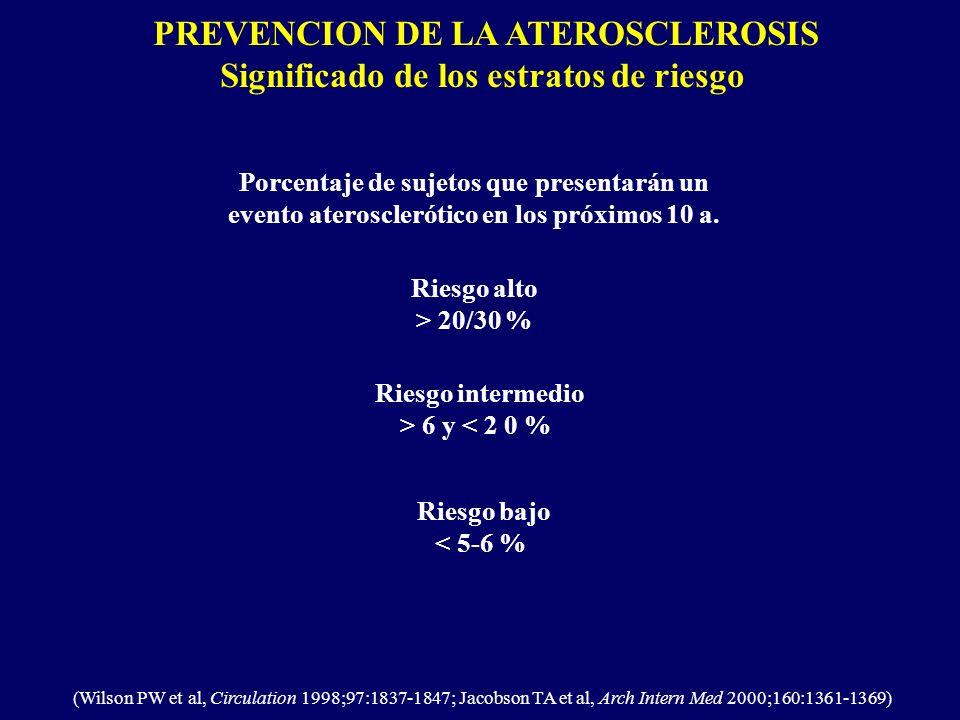 PREVENCION DE LA ATEROSCLEROSIS Significado de los estratos de riesgo