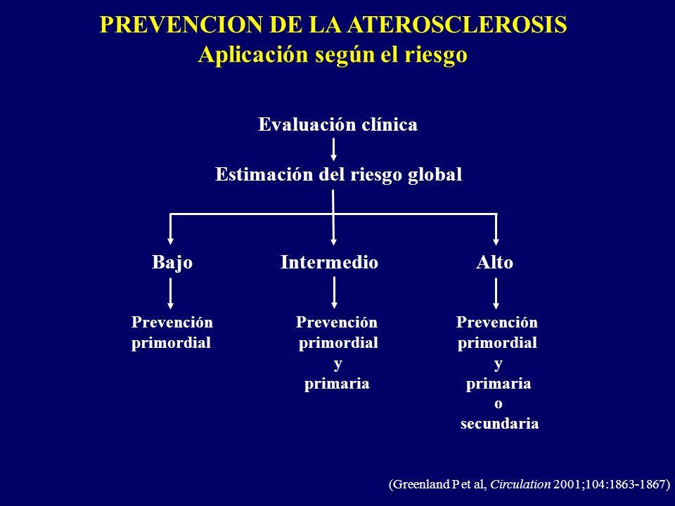 PREVENCION DE LA ATEROSCLEROSIS Aplicación según el riesgo