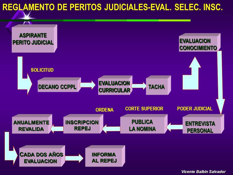 REGLAMENTO DE PERITOS JUDICIALES-EVAL. SELEC. INSC.