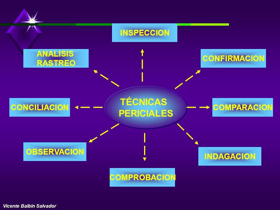TÉCNICAS PERICIALES INSPECCION ANALISIS RASTREO CONFIRMACION