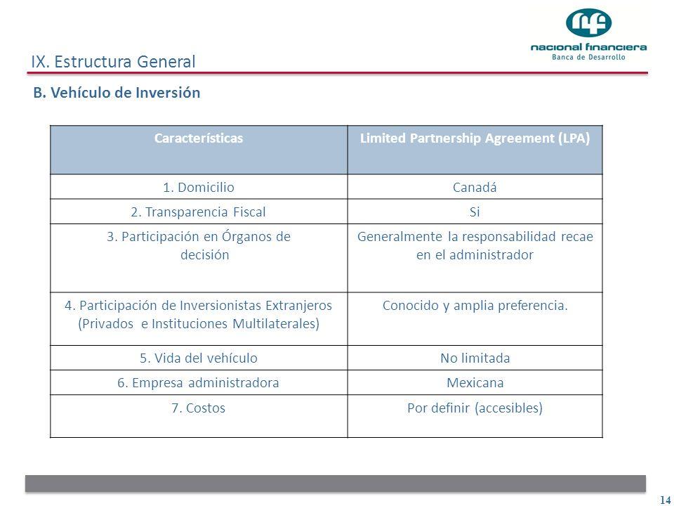 Limited Partnership Agreement (LPA)