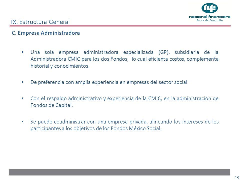 IX. Estructura General C. Empresa Administradora