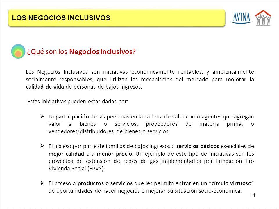 ¿Qué son los Negocios Inclusivos