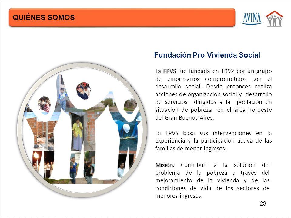 Fundación Pro Vivienda Social