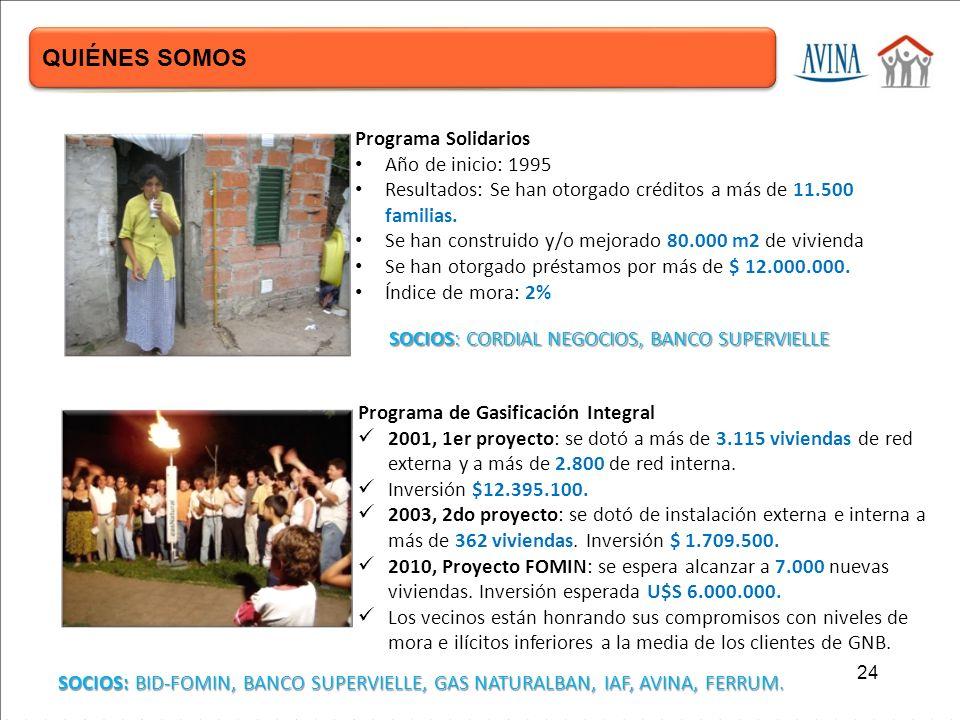 QUIÉNES SOMOS Programa Solidarios Año de inicio: 1995