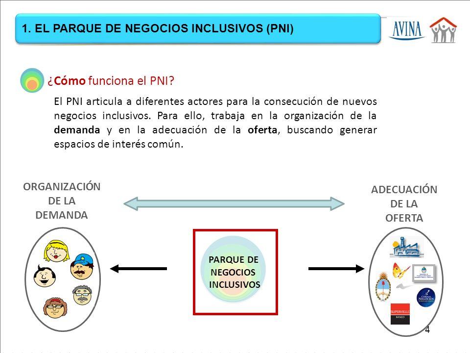 ORGANIZACIÓN DE LA DEMANDA ADECUACIÓN DE LA OFERTA