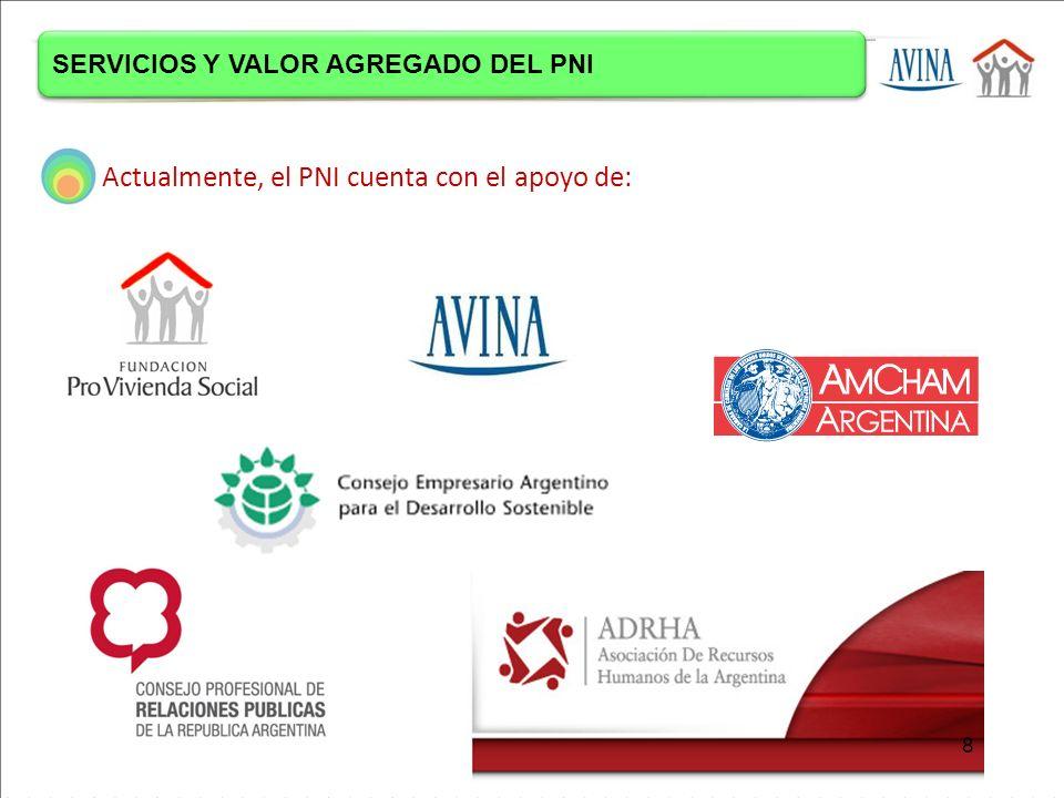 Actualmente, el PNI cuenta con el apoyo de: