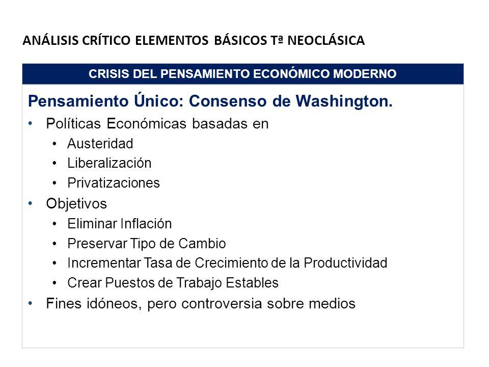 CRISIS DEL PENSAMIENTO ECONÓMICO MODERNO