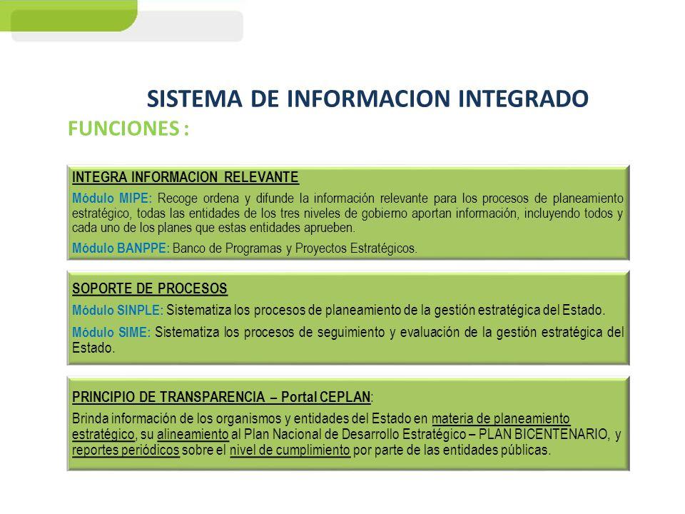 SISTEMA DE INFORMACION INTEGRADO