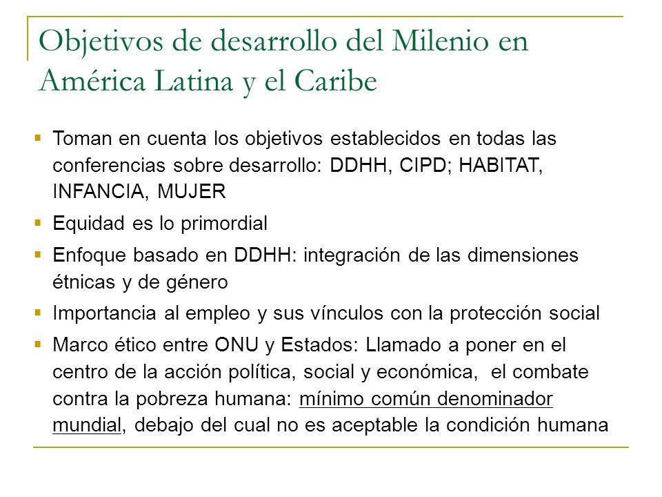 Objetivos de desarrollo del Milenio en América Latina y el Caribe