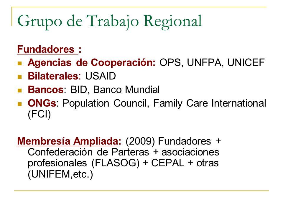 Grupo de Trabajo Regional
