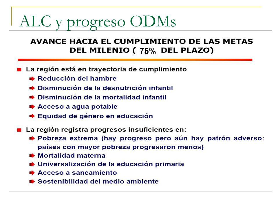 ALC y progreso ODMs 75%