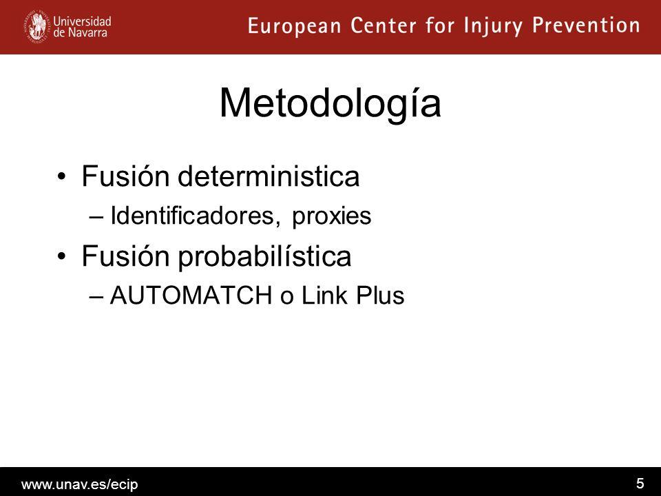 Metodología Fusión deterministica Fusión probabilística