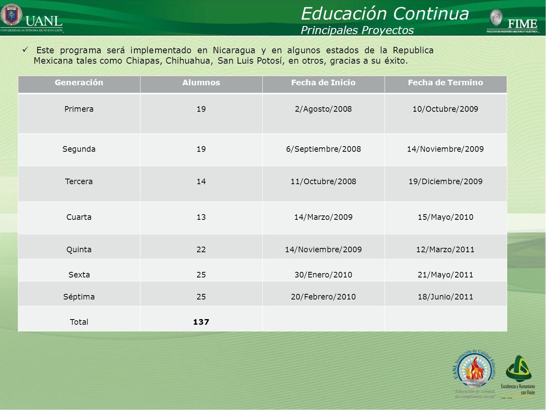 Educación Continua Principales Proyectos