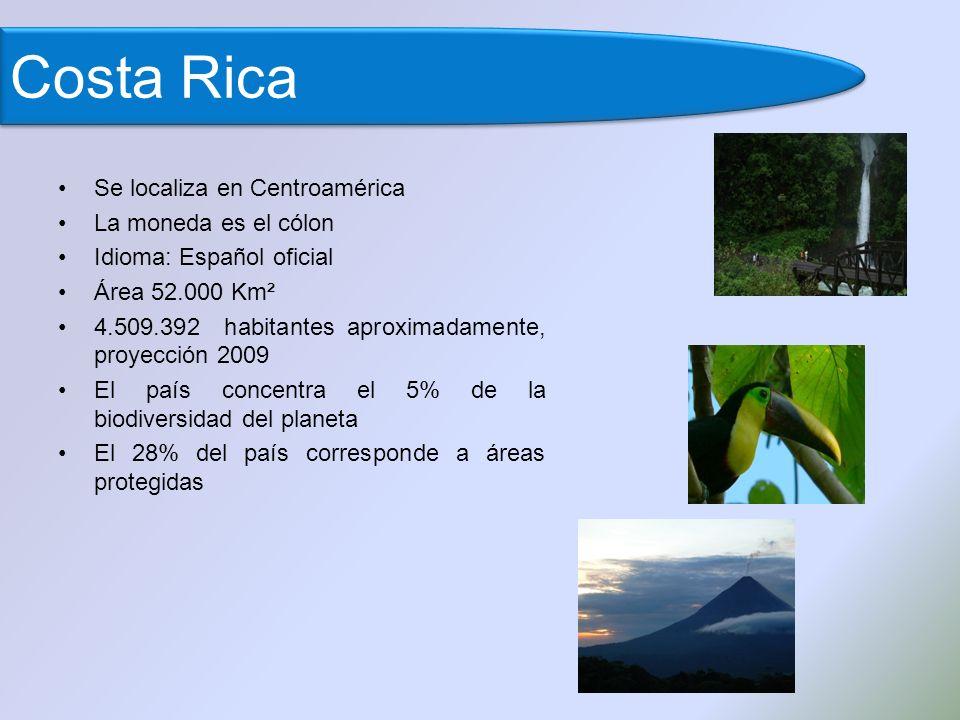 Costa Rica Se localiza en Centroamérica La moneda es el cólon