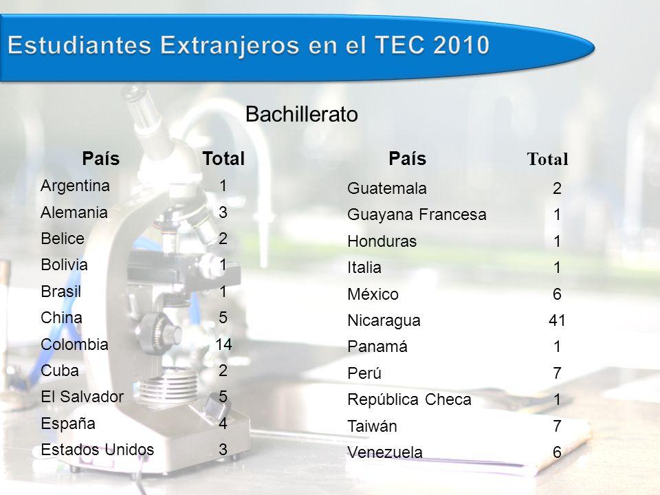 Estudiantes Extranjeros en el TEC 2010