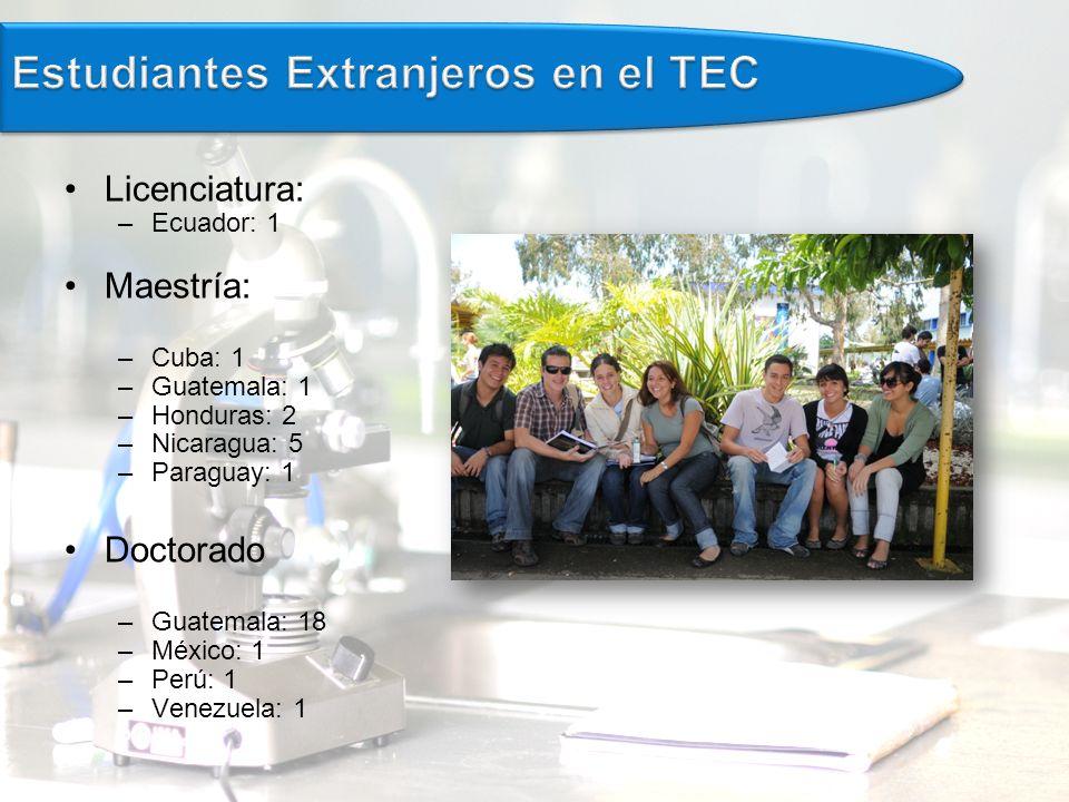 Estudiantes Extranjeros en el TEC