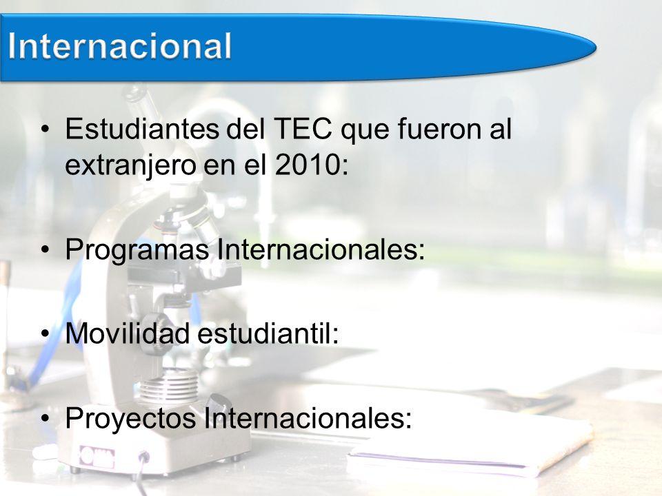 Internacional Estudiantes del TEC que fueron al extranjero en el 2010: