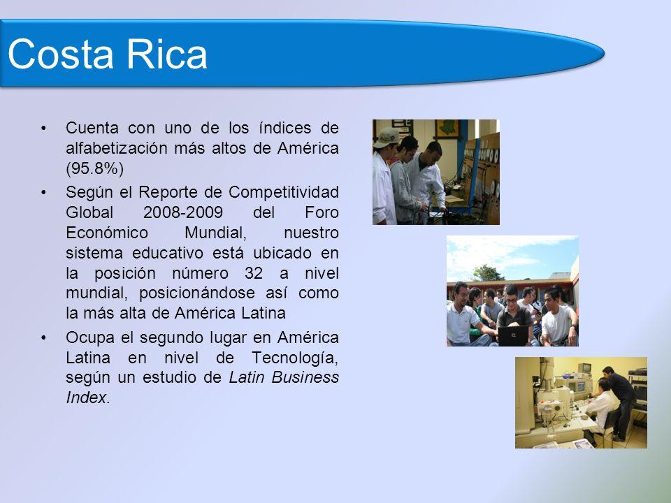 Costa Rica Cuenta con uno de los índices de alfabetización más altos de América (95.8%)