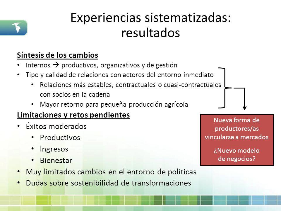 Experiencias sistematizadas: resultados