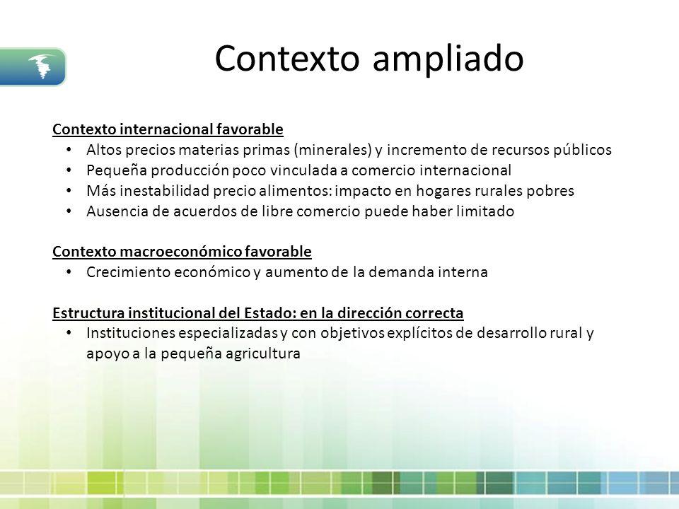 Contexto ampliado Contexto internacional favorable
