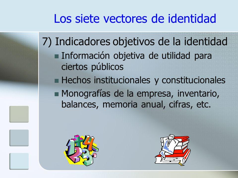 Los siete vectores de identidad